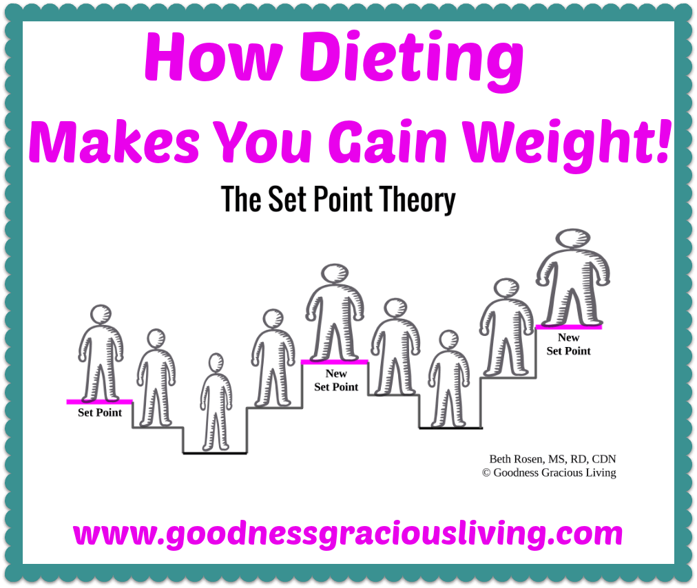 How Dieting Makes You Gain Weight!